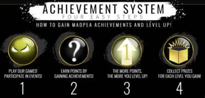 madpeas-achievements-how-to