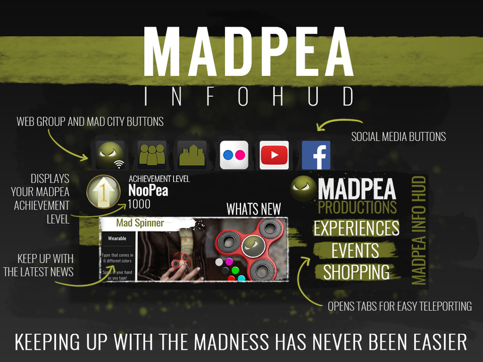 The new MadPea InfoHud!